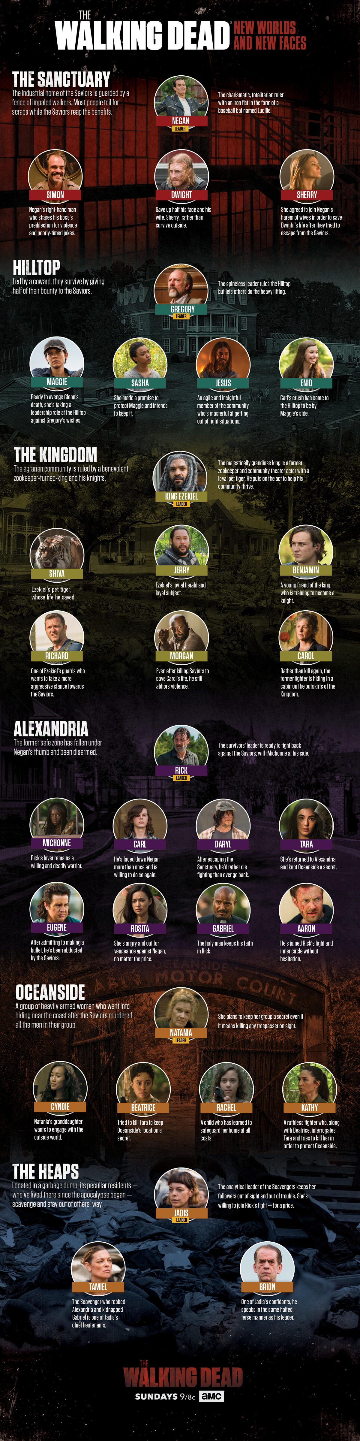the-walking-dead-season-7-infographic-post