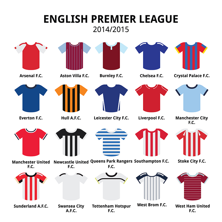 Americans Which Premier League Team Should You Root For