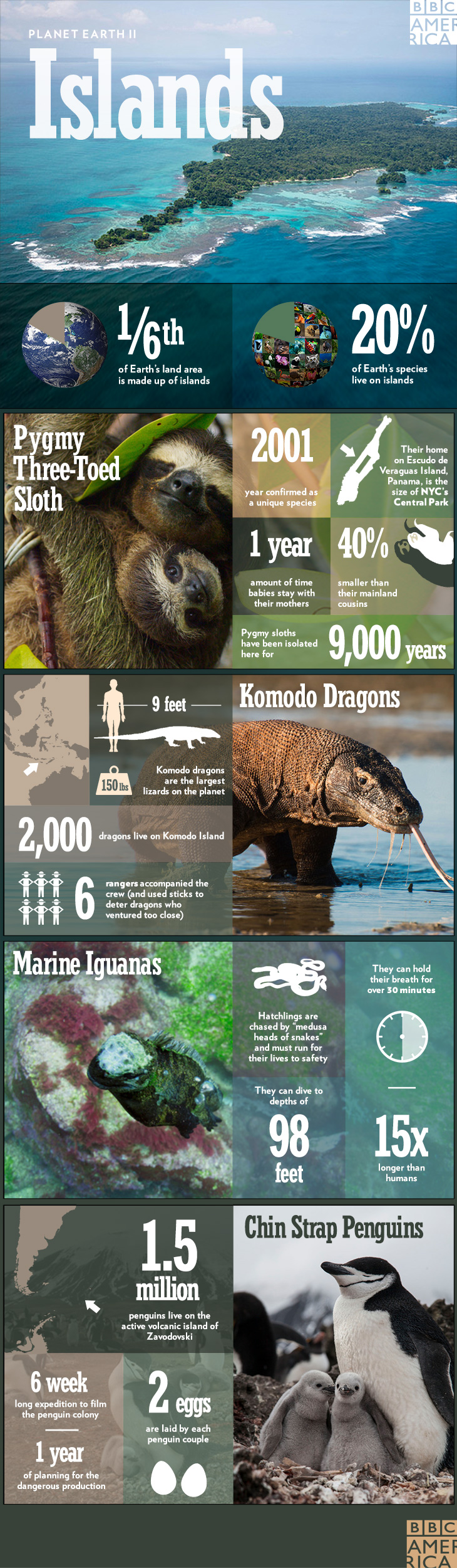 PEII_infographic_islands_2