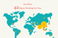 Slavery Footprint: You have 42 slaves working for you