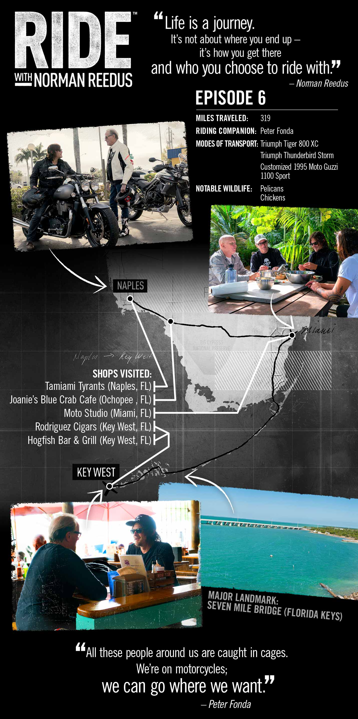 Ride With Norman Reedus Travelogue Amc