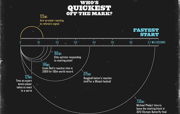 goa-infographic-590