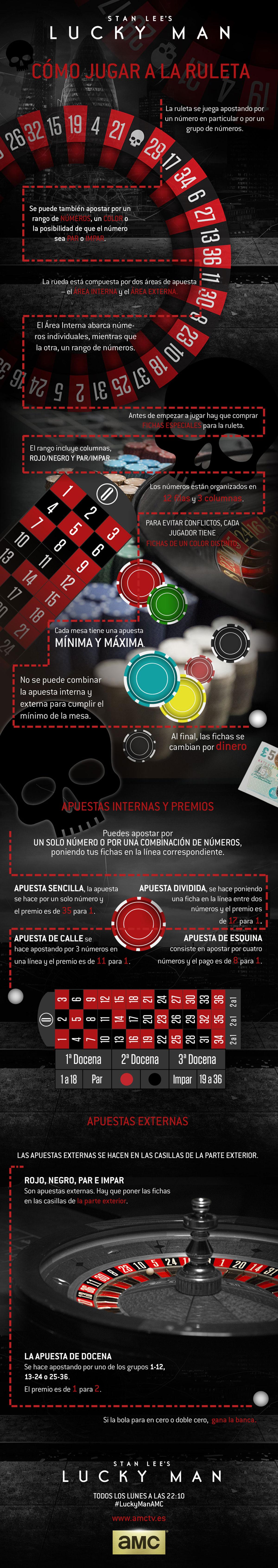 infografía-lucky-man