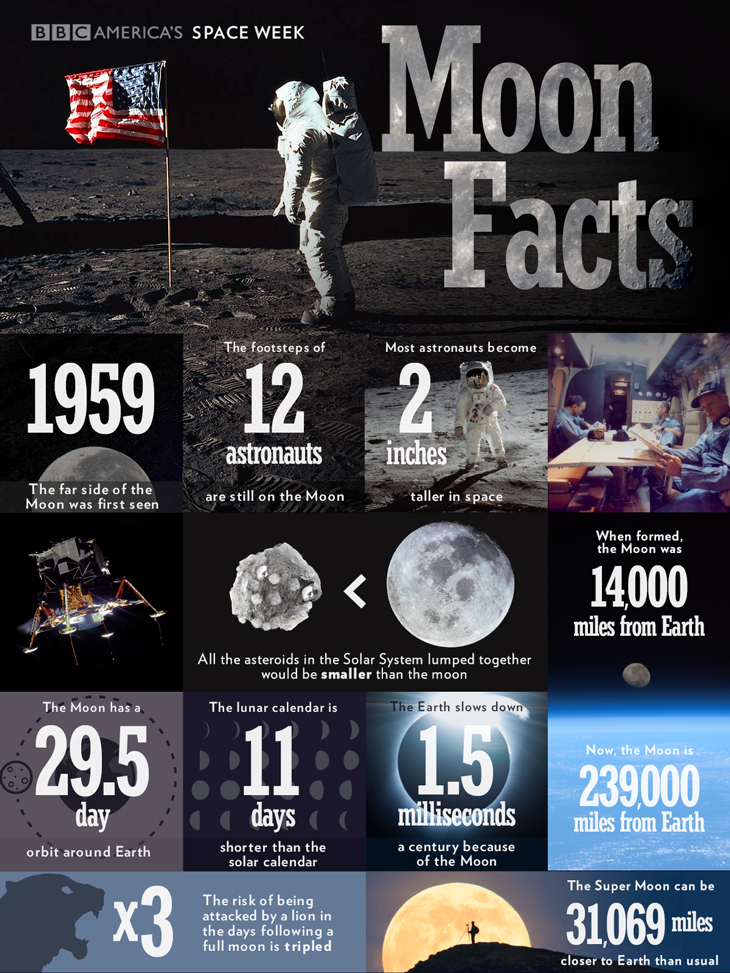 MoonFacts_1