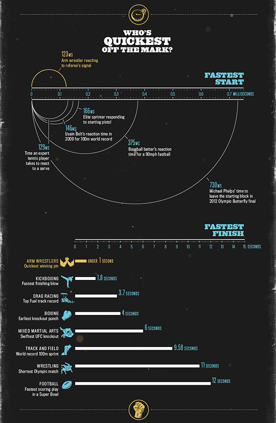 goa-infographic-v3-560