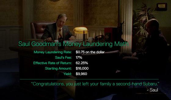 Get More Saul Goodman with the <em>Breaking Bad</em> Binge Companion